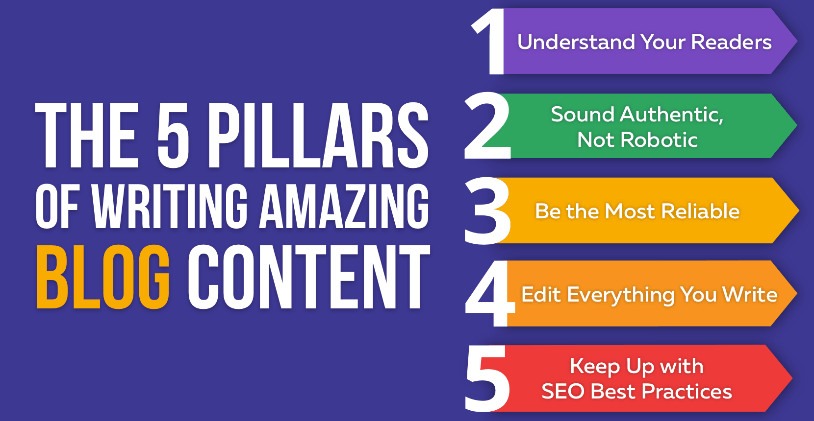 The 5 Pillars of Writing Amazing Blog Content (2)