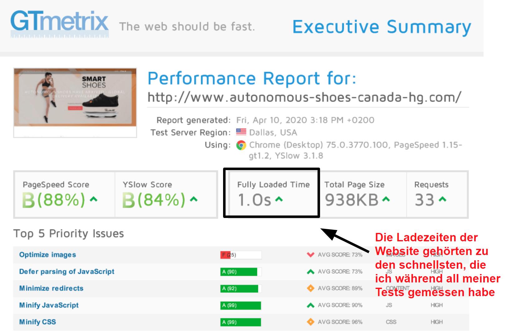 GTmetrix performance results_DE