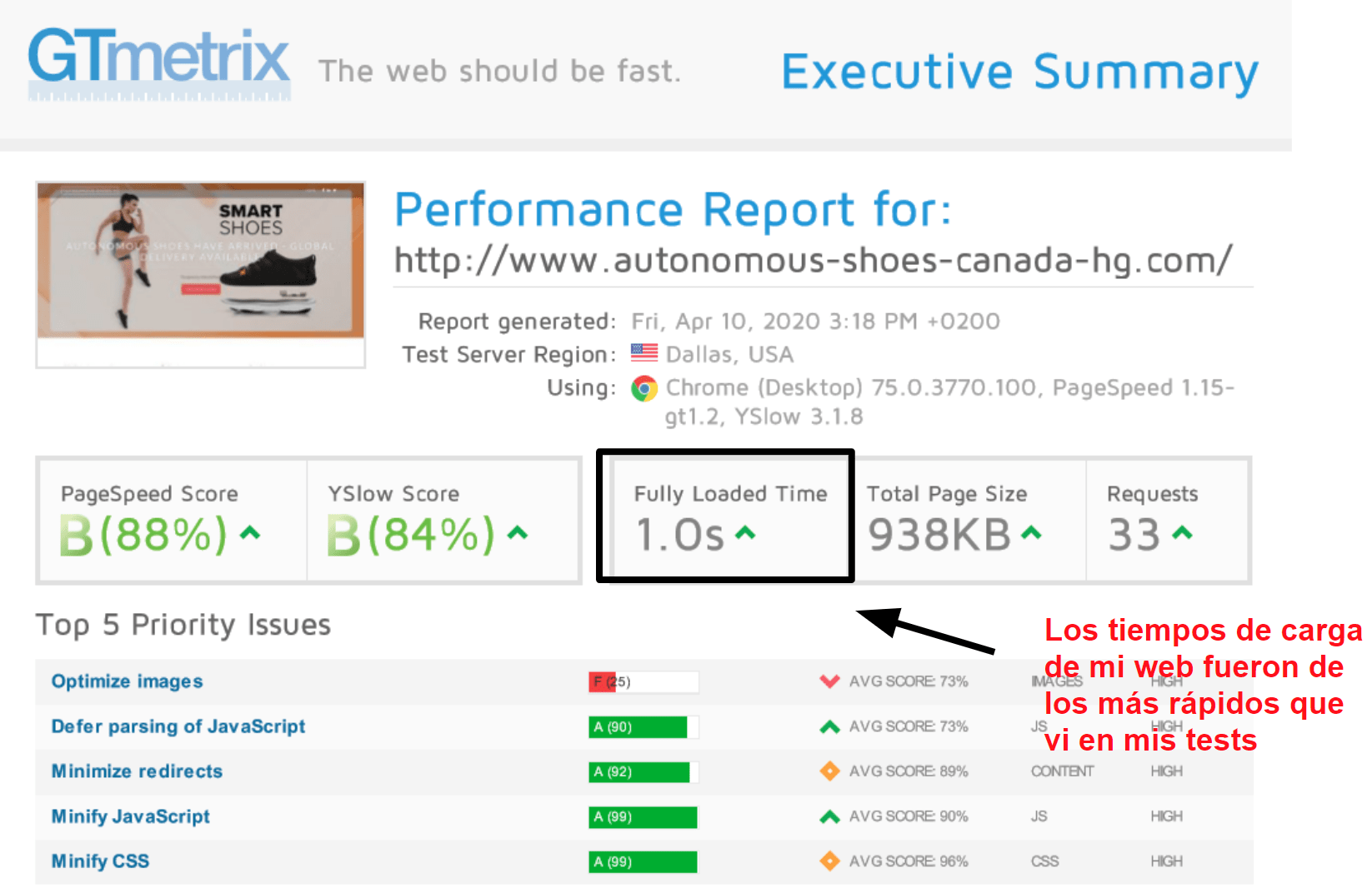 GTmetrix performance results_ES
