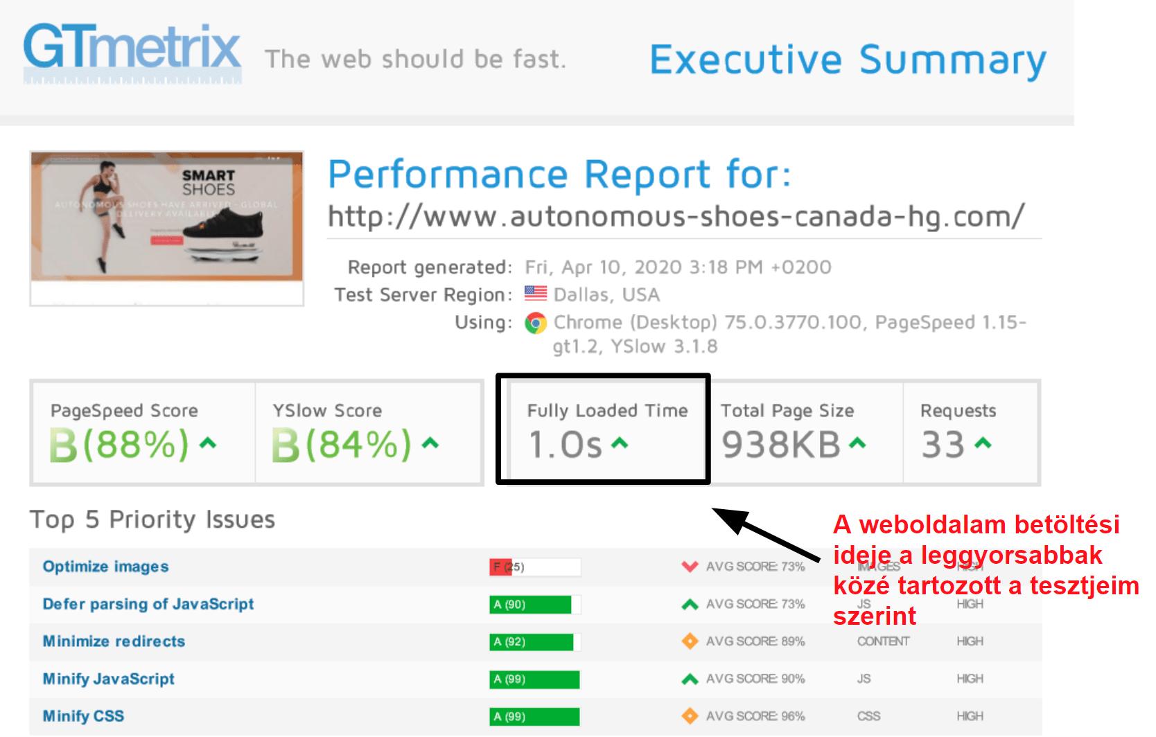 GTmetrix performance results_HU