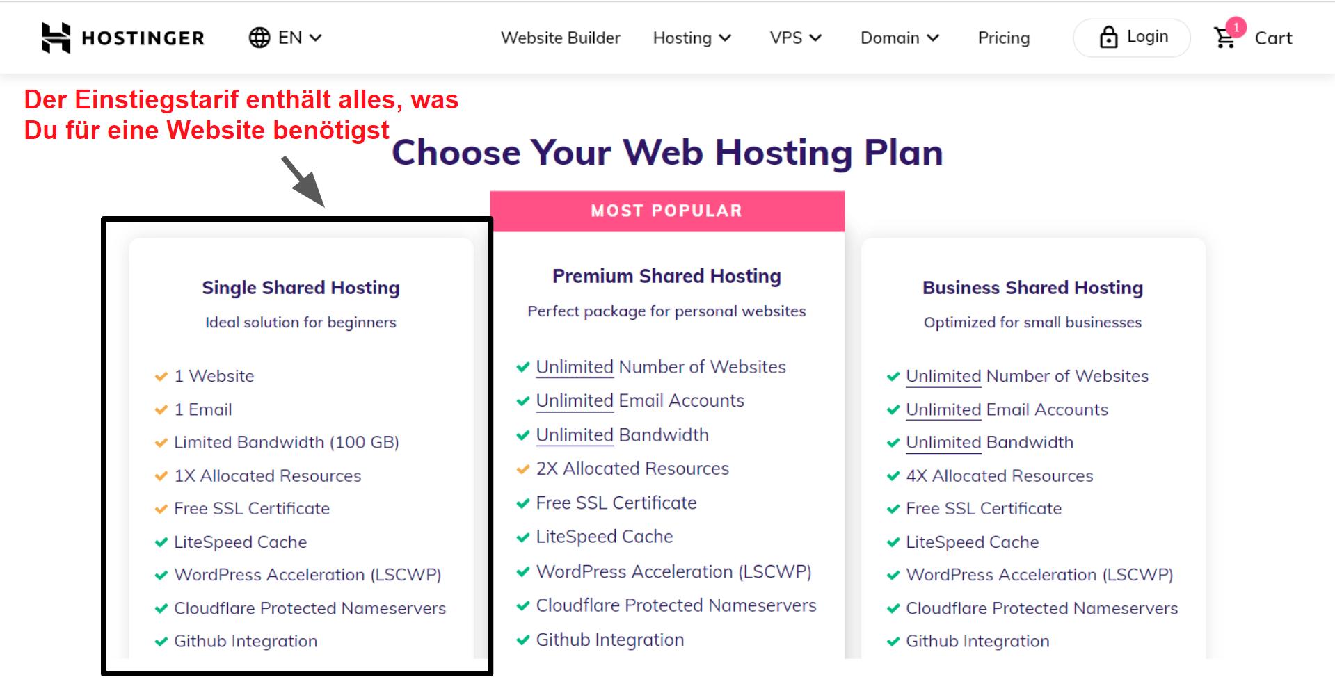 hosting plan features_DE