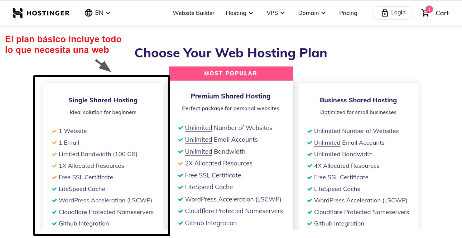 hosting plan features_ES