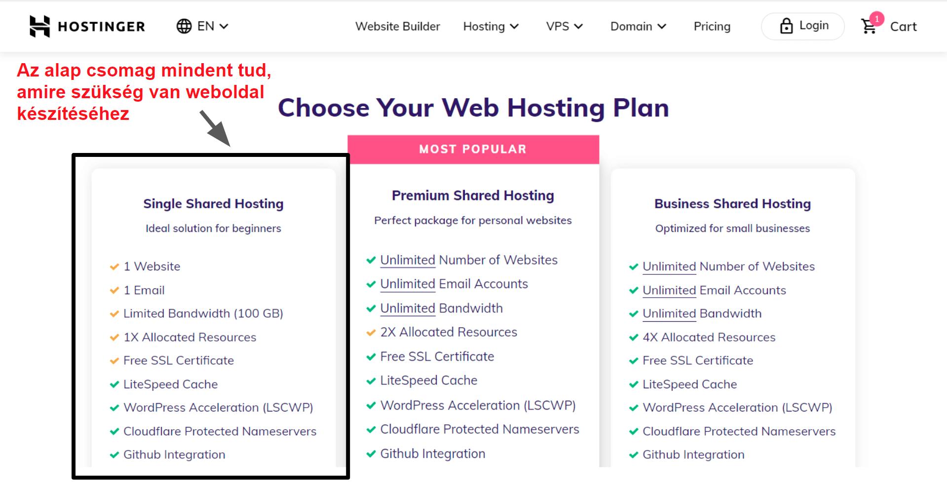 hosting plan features_HU