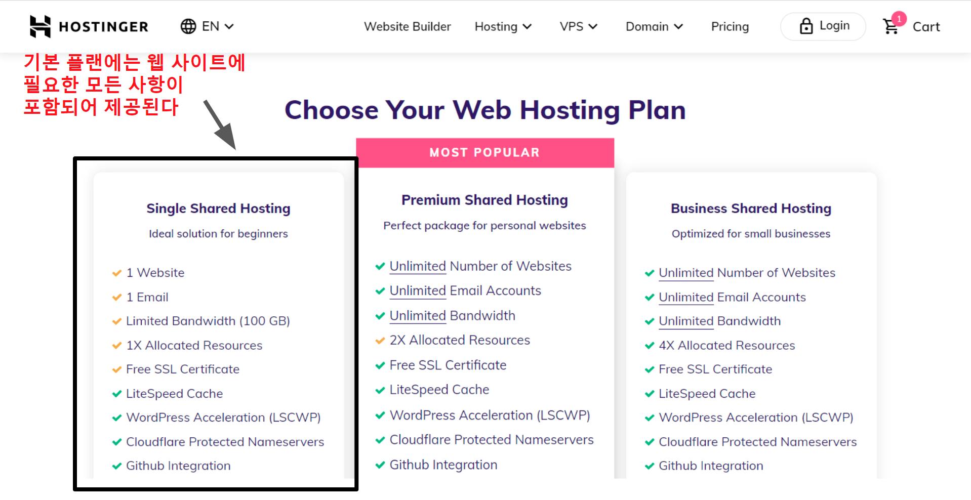 hosting plan features_KO