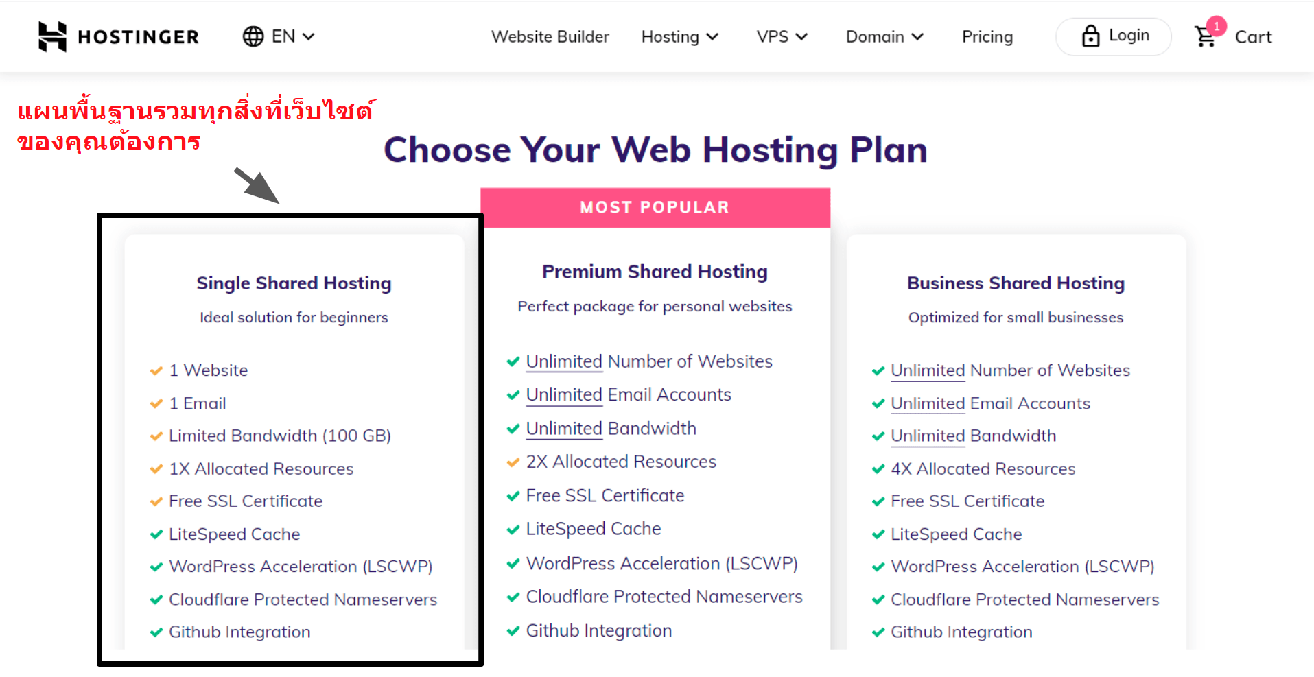 hosting plan features_TH