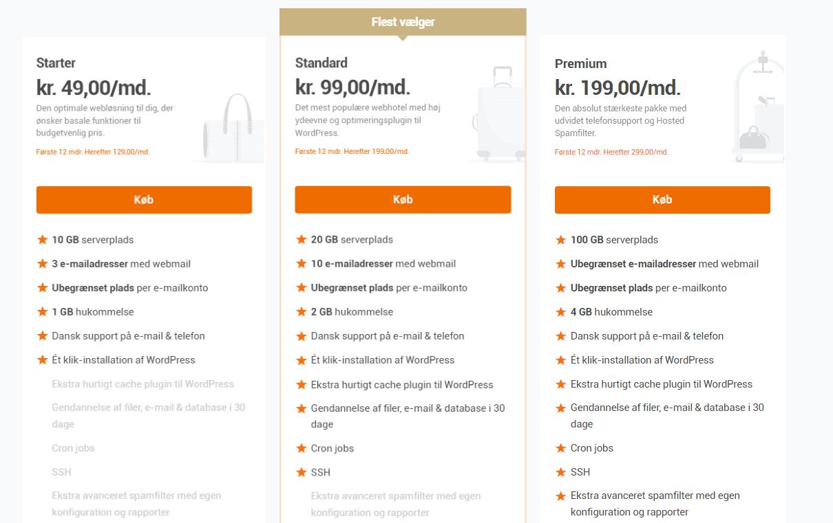 DanDomain – Priser til alle størrelser