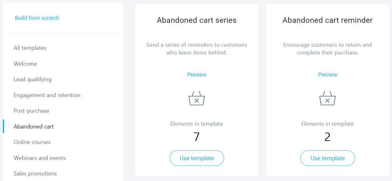 Get Response Shopify integration