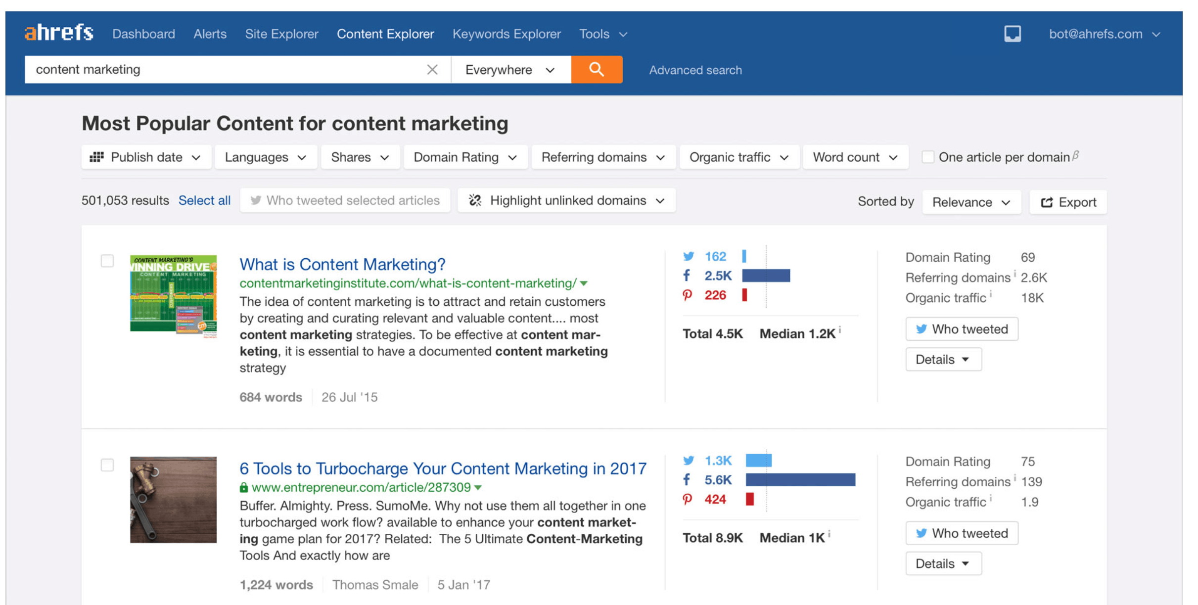 15 Must-Have Tools for B2B Content Marketing Pros in 2021