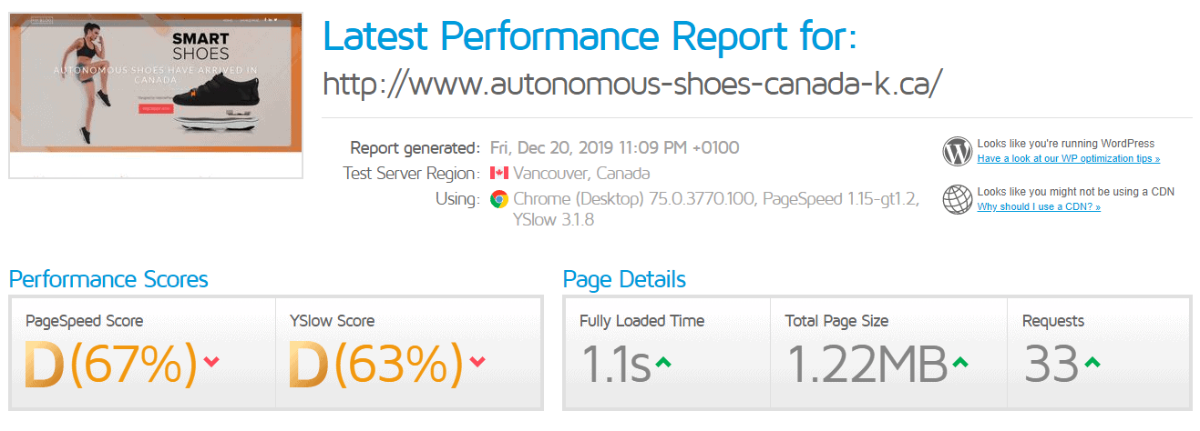 Canadian Web Hosting GTmetrix test results