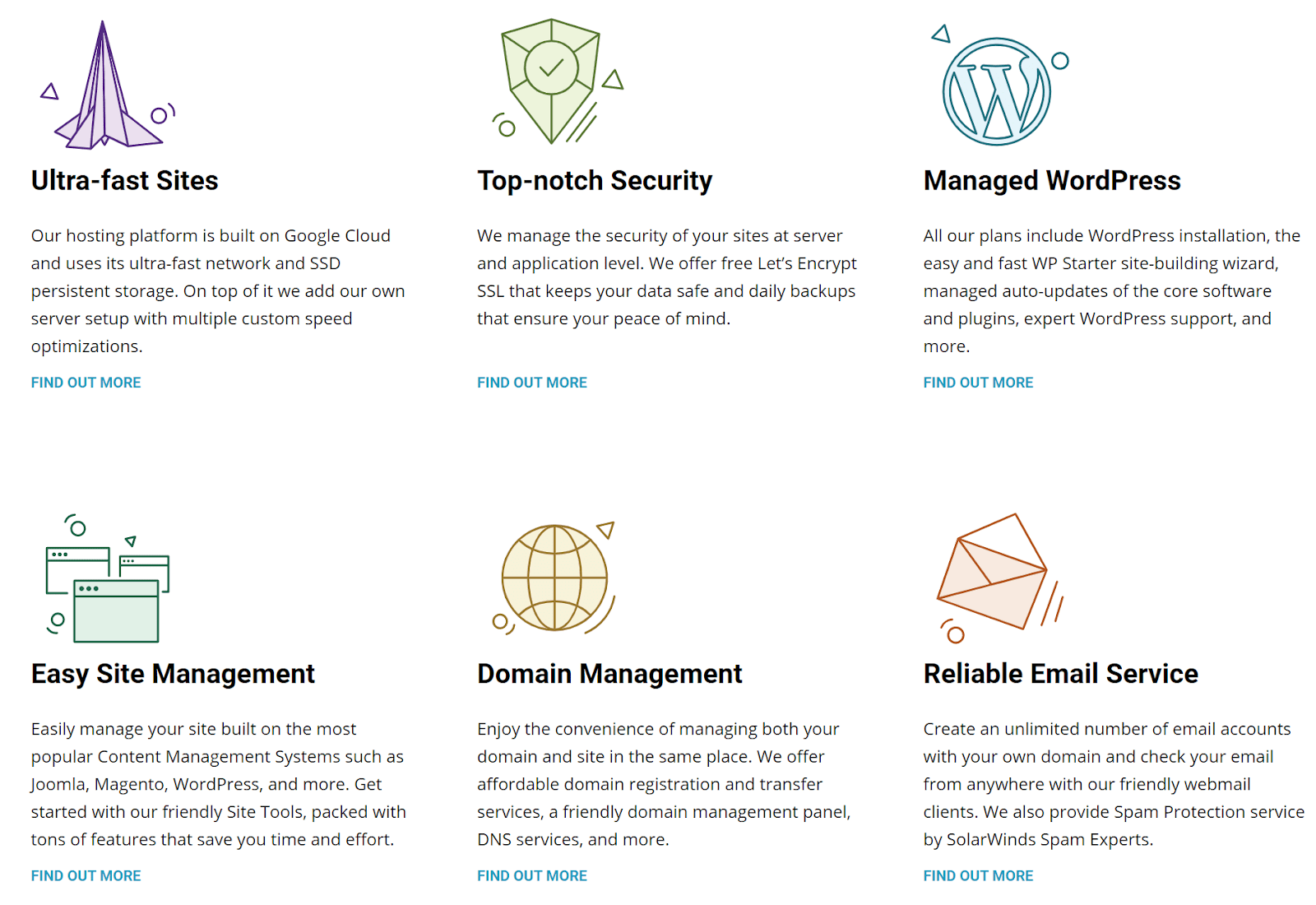 SiteGround's top features