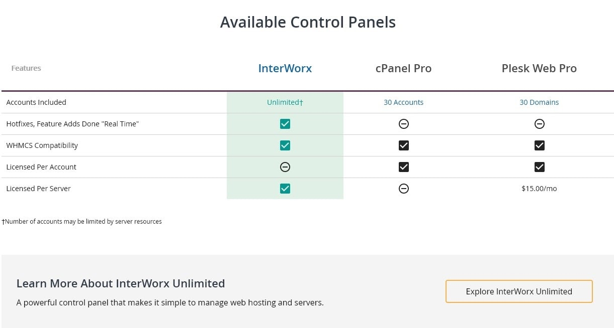 Liquid Web's control panel options