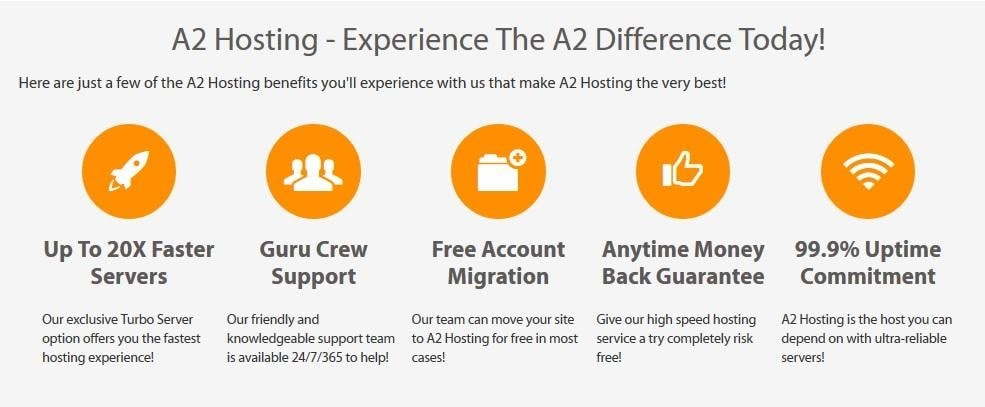 A2 Hosting shared hosting features