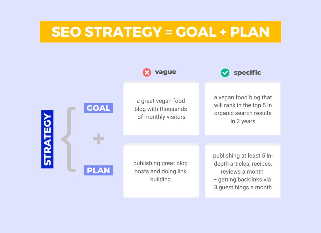 strategy-goal-plan