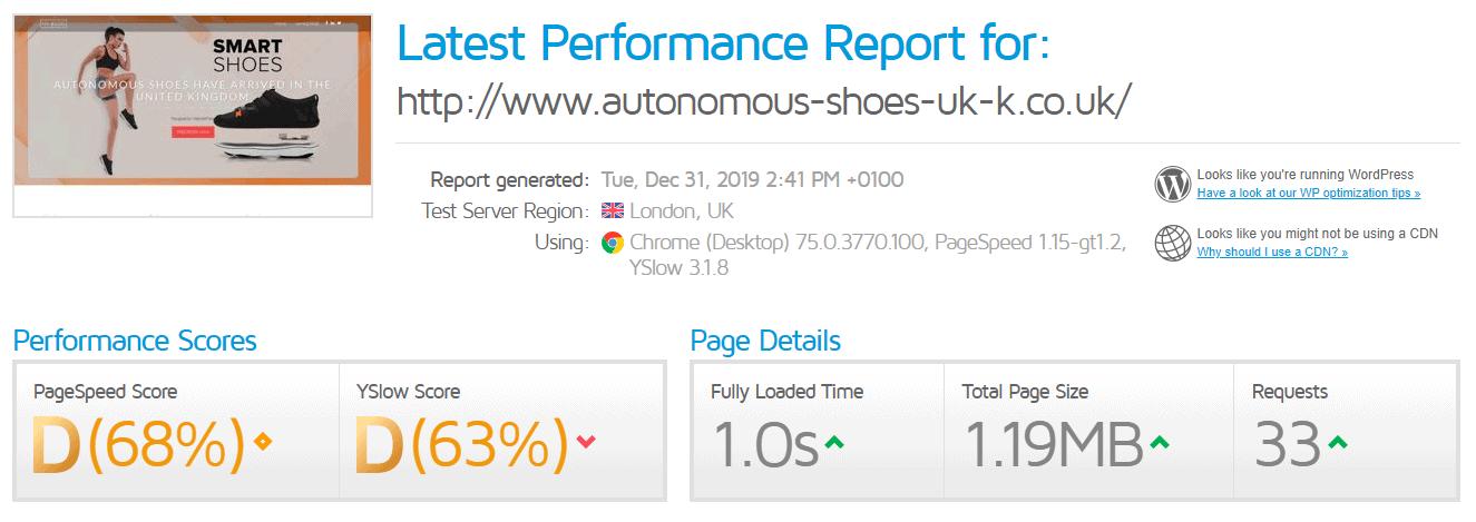 tsoHost's GTmetrix test results