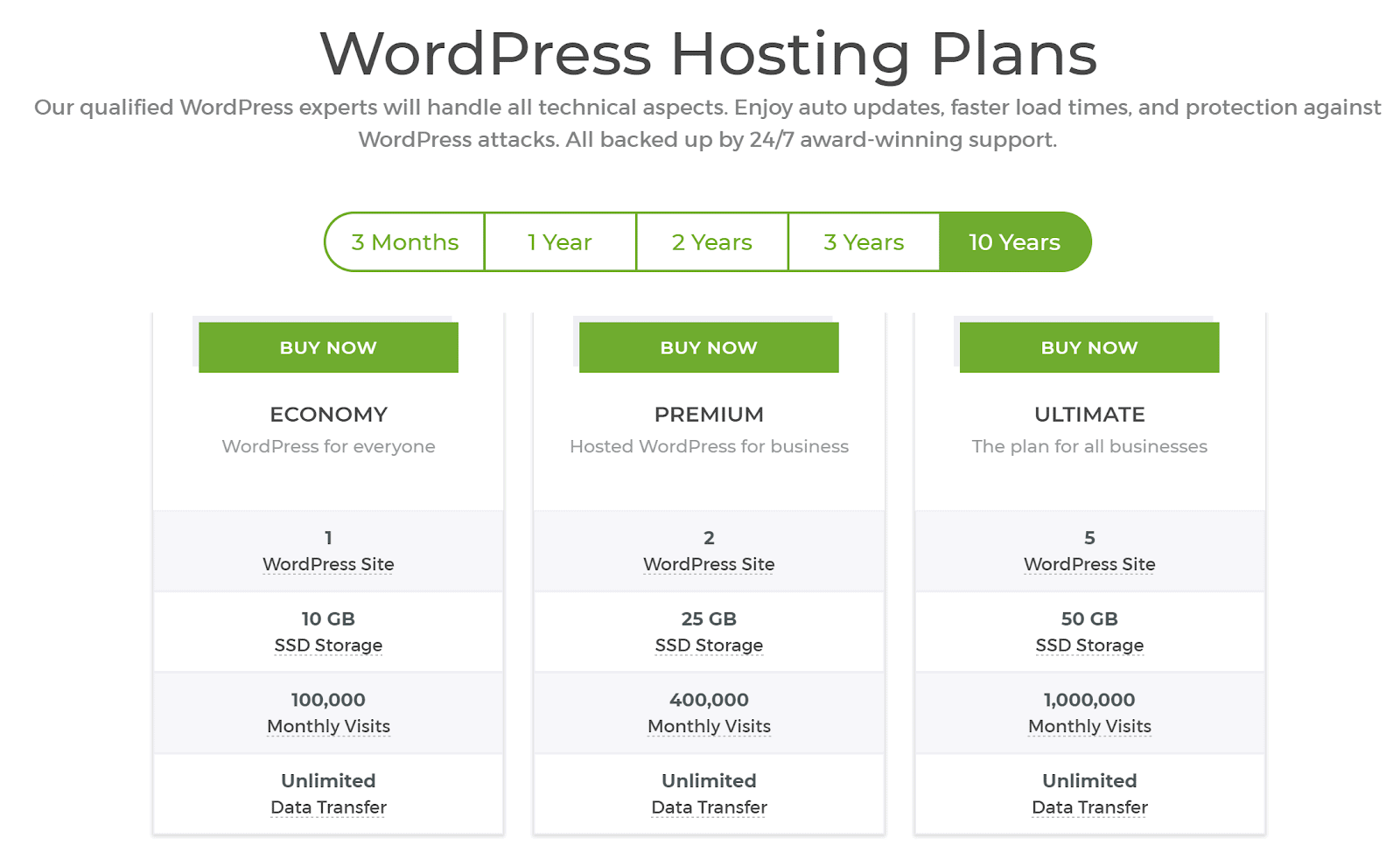 CrazyDomains' WordPress hosting plans