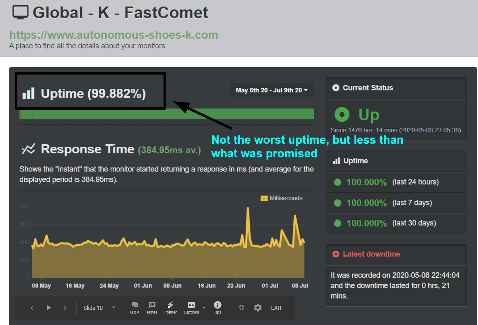 FastComet performance - uptime tracking