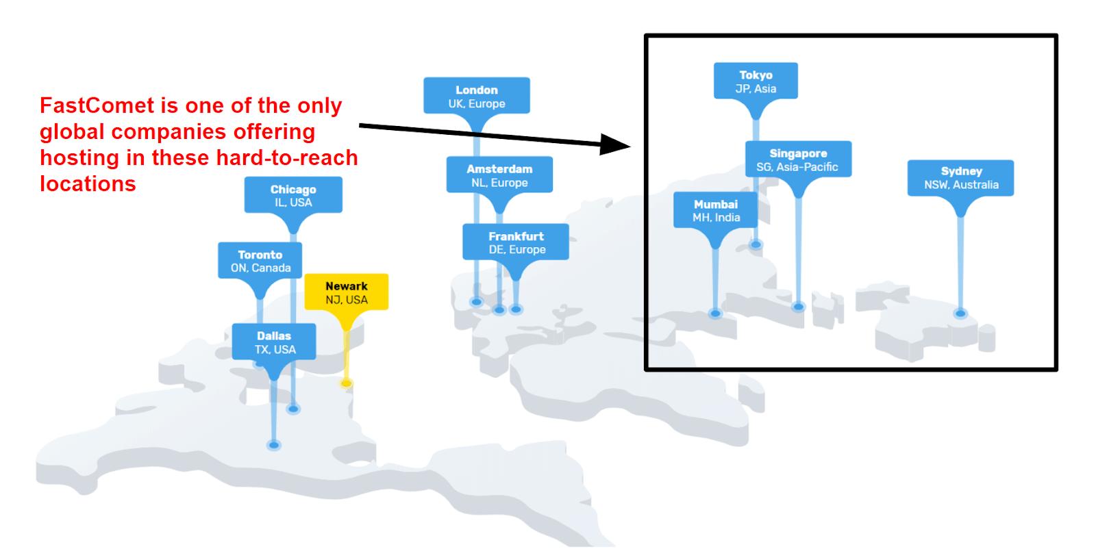 FastComet data center locations