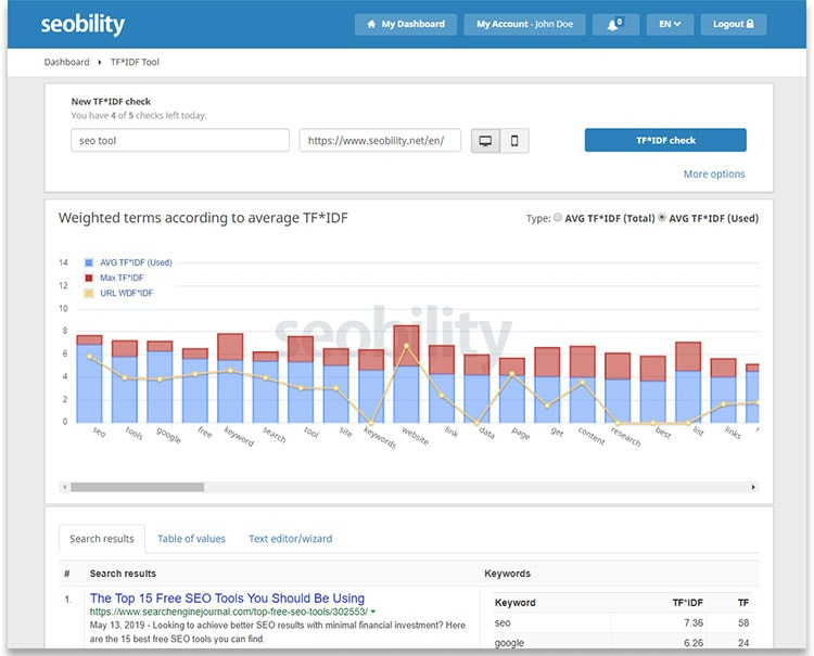 Seobility Has All the SEO Analyses and Tools You Need
