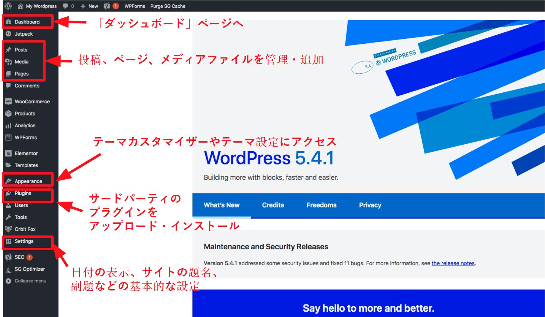 サイトの作り方 2020年完全ガイド【一歩ずつ流れを解説】