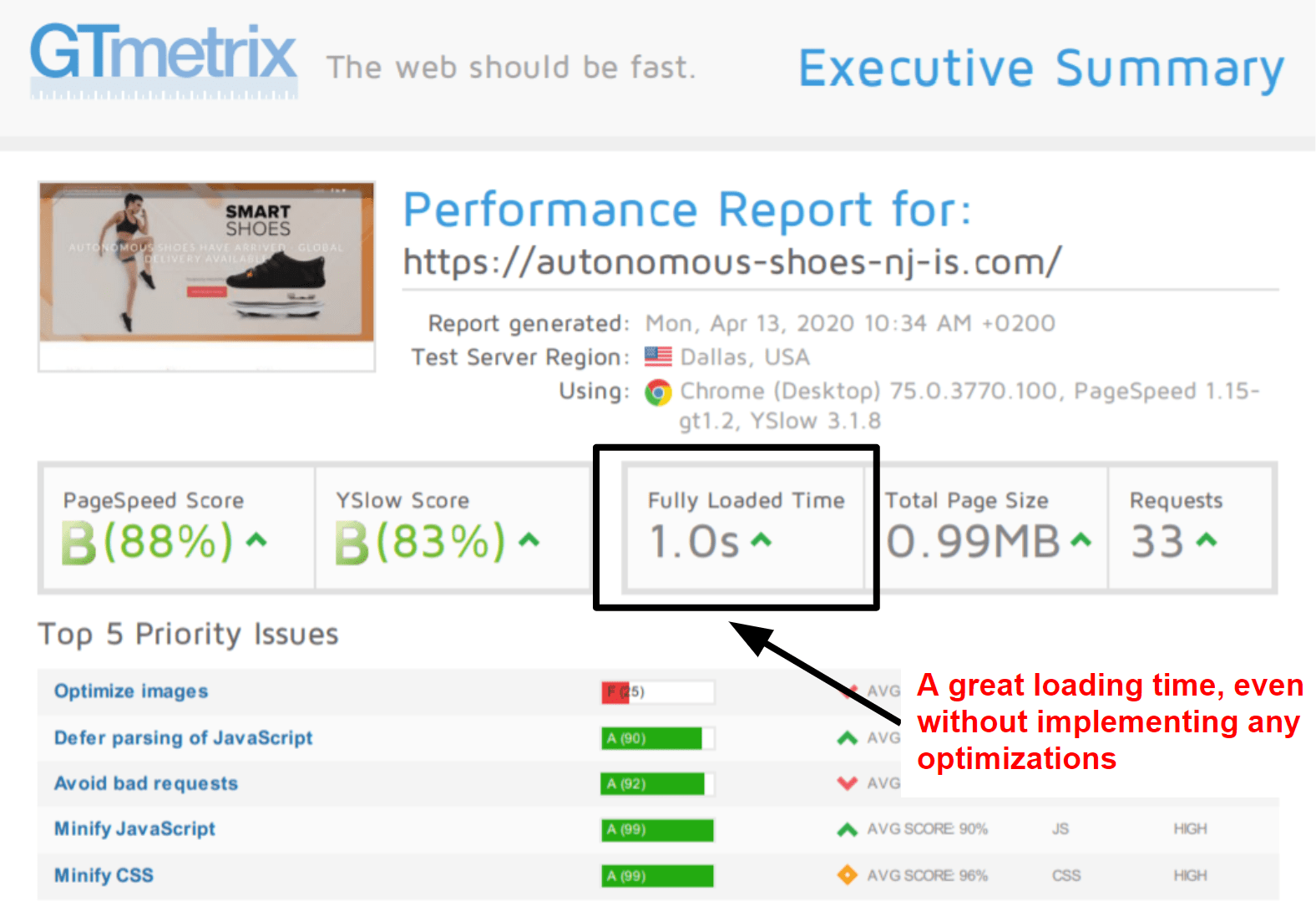 InterServer - GTmetrix performance results