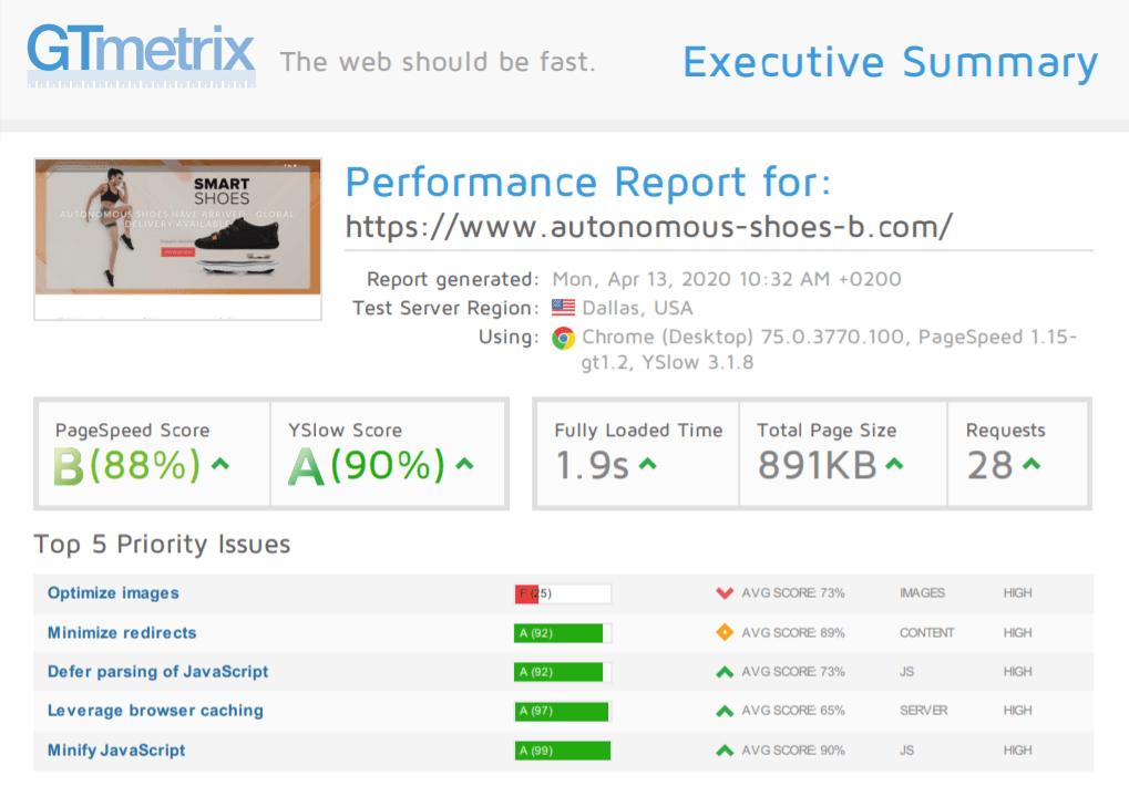 SiteGround GTmetrix test results
